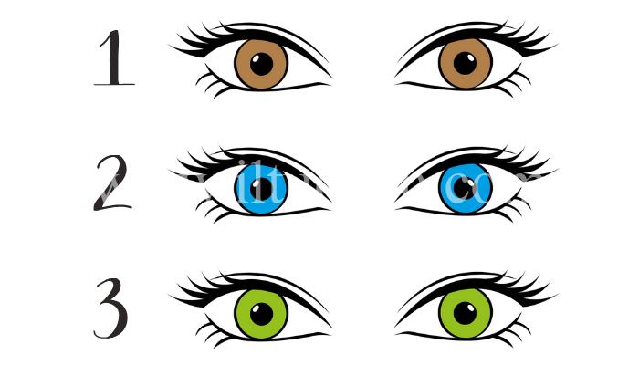 Dimmi di che colore hai gli occhi e descriverò il tuo carattere nel dettaglio