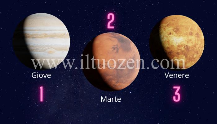 Scegli un pianeta e scopri come influenzerà le tue prossime giornate: